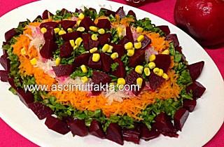 Pancar Salatası